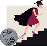 Student loan burden Royalty Free Stock Images