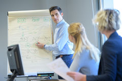 Student using marker to write on white board. Student using a marker to write on a white board Royalty Free Stock Photography