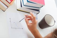 Studente con il grafico di per la matematica Immagini Stock Libere da Diritti