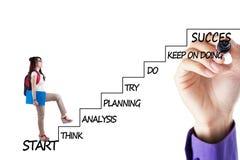 Studente di college sulle scale con il piano di strategia Immagine Stock Libera da Diritti
