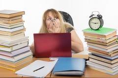 Studenten som blevs på natt på datoren och, förskräcktes för att se klockan arkivfoto