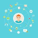 Studenti che imparano gli stili e le icone di metodi Concetto di formazione Immagine Stock