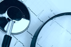 Studie van cardiogram Stock Afbeelding