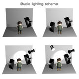 Studio lighting scheme Stock Photo
