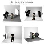 Studio lighting scheme Royalty Free Stock Photography