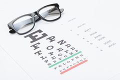 Studio shot of eyesight test chart with glasses over it. Studio shot Stock Images