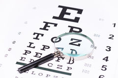 Studio shot of a magnifying glass on an eye chart Royalty Free Stock Photo