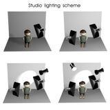 Studiolightingplan Arkivfoto