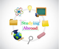 Studying abroad circle of education Stock Photos