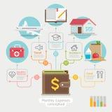 Style plat conceptuel de dépenses mensuelles Illustration de vecteur illustration libre de droits