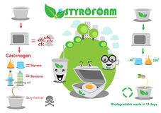 Styrofoam and bio Styrofoam Royalty Free Stock Images