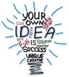 Sua própria ideia é? Imagens de Stock Royalty Free