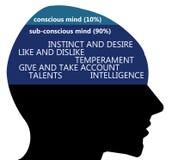 Subconscient conscient illustration stock
