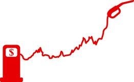 Subida del precio de la gasolina Imágenes de archivo libres de regalías
