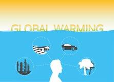 Subida que causa del calentamiento del planeta de niveles del mar ilustración del vector