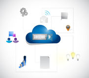 Subscribe cloud link of network connections. Royalty Free Stock Photo
