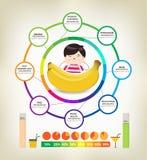 Subsidios por enfermedad asombrosas de plátanos Imagen de archivo