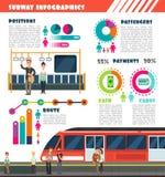 Subterráneo, infographics subterráneo urbano del transporte del vector del metro con las cartas y gráficos de los datos stock de ilustración