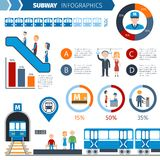 Subway Infographics Set stock illustration