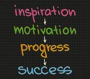 Succès de motivation d'inspiration illustration libre de droits