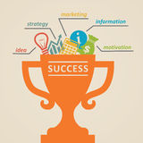 Succes Bedrijfs concept Stock Afbeelding