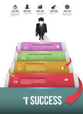 Succes concept Royalty Free Stock Images