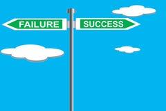 Succes en mislukking Royalty-vrije Stock Afbeeldingen