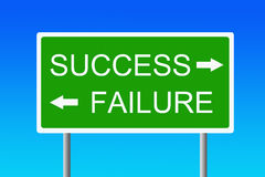 Succes tegenover mislukking Stock Afbeelding