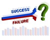 Succes versus Mislukking Stock Illustratie