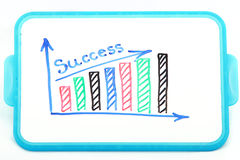 Succes written on a Whiteboard Royalty Free Stock Images