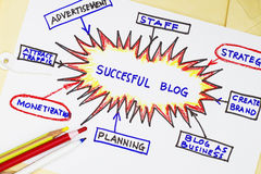 Succesful blog. Abstract with flowchart of a blog Stock Image