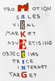 Succesfull marketing concept Stock Photos