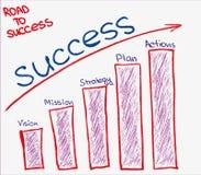 Succesgrafiek Stock Foto
