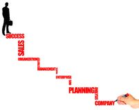 Success. Stock Image