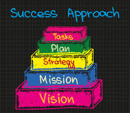 Success Approach in business Stock Image