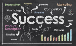 Success on Blackboard. Success with Business Plan on Blackboard showing Positive Growth Royalty Free Stock Images