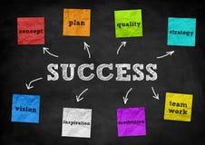 Success Stock Photography