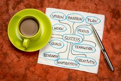 Success brainstorming or mind map. Napkin sketch and handwriting with a cup of coffee royalty free stock image