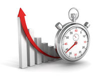 Success business graph grow arrow and stopwatch. Time is money concept 3d render illustration Royalty Free Stock Photo