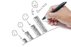 Success chart by hand drawing Royalty Free Stock Photography