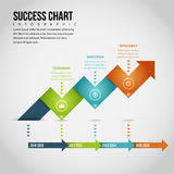 Success Chart Infographic Stock Photo