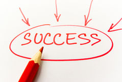 Success concept royalty free stock photo