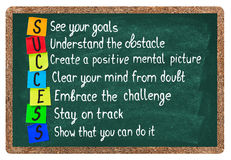 Success concept. Success acronym on blackboard, see your golas, understand the obstacle, create a positive mental picture, clear your mind from doubt, embrace Stock Image