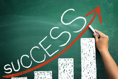 Success concept with arrows on blackboard Stock Image