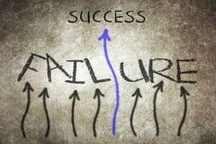 Success concept on blackboard Royalty Free Stock Photo