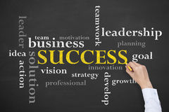 Success Concept on Blackboard Royalty Free Stock Image