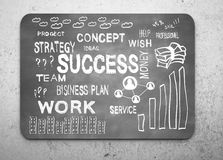 Success concept. Close up of chalkboard with writings. Concrete wall background. Success concept. 3D Rendering Stock Photos