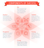 Success  concept. Infographic elements. Flat line illustration success concept. Components of growth business: strategy, teamwork, planning, management Stock Images