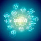 Success Concept Map Royalty Free Stock Photography