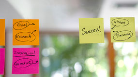 Success concept post it Stock Images
